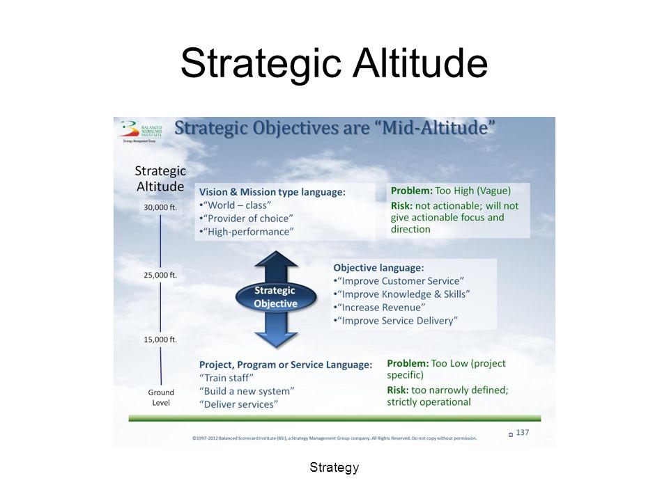 Strategic Altitude Strategy