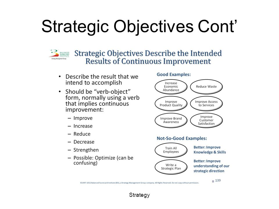 Strategic Objectives Cont' Strategy