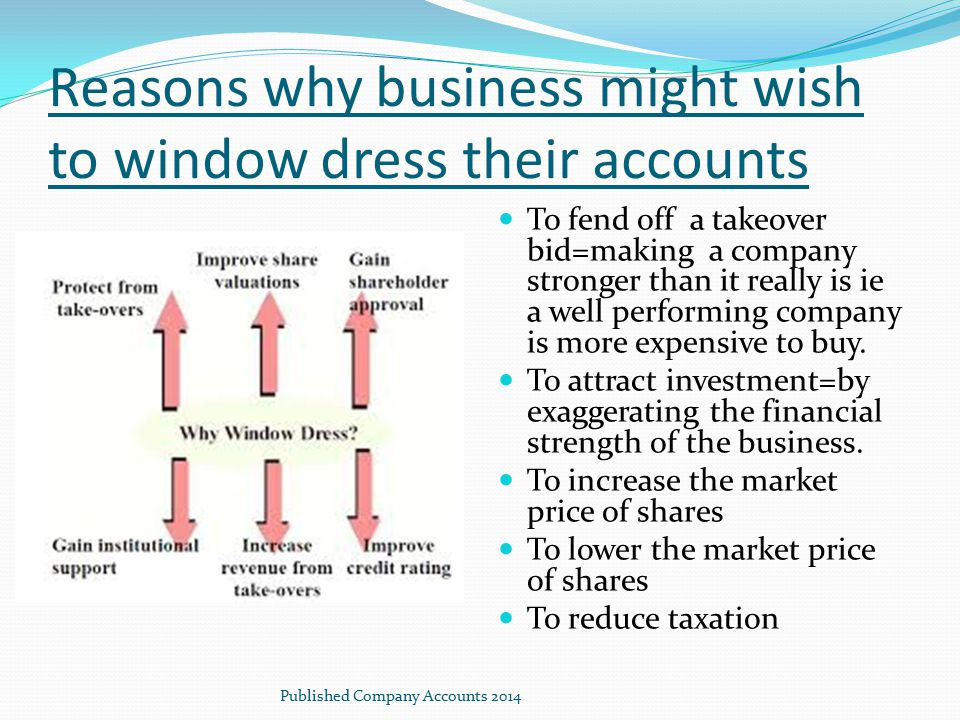 Reasons why business might wish to window dress their accounts To fend off a takeover bid=making a company stronger than it really is ie a well perfor