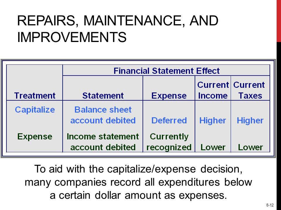 REPAIRS, MAINTENANCE, AND IMPROVEMENTS To aid with the capitalize/expense decision, many companies record all expenditures below a certain dollar amount as expenses.