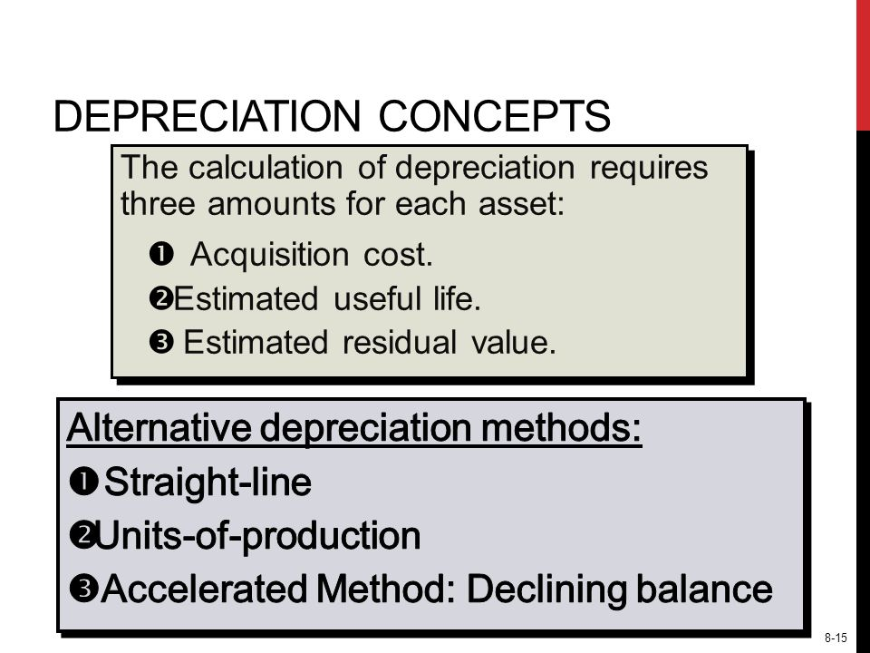 DEPRECIATION CONCEPTS The calculation of depreciation requires three amounts for each asset:  Acquisition cost.