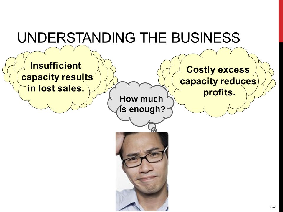UNDERSTANDING THE BUSINESS Insufficient capacity results in lost sales.