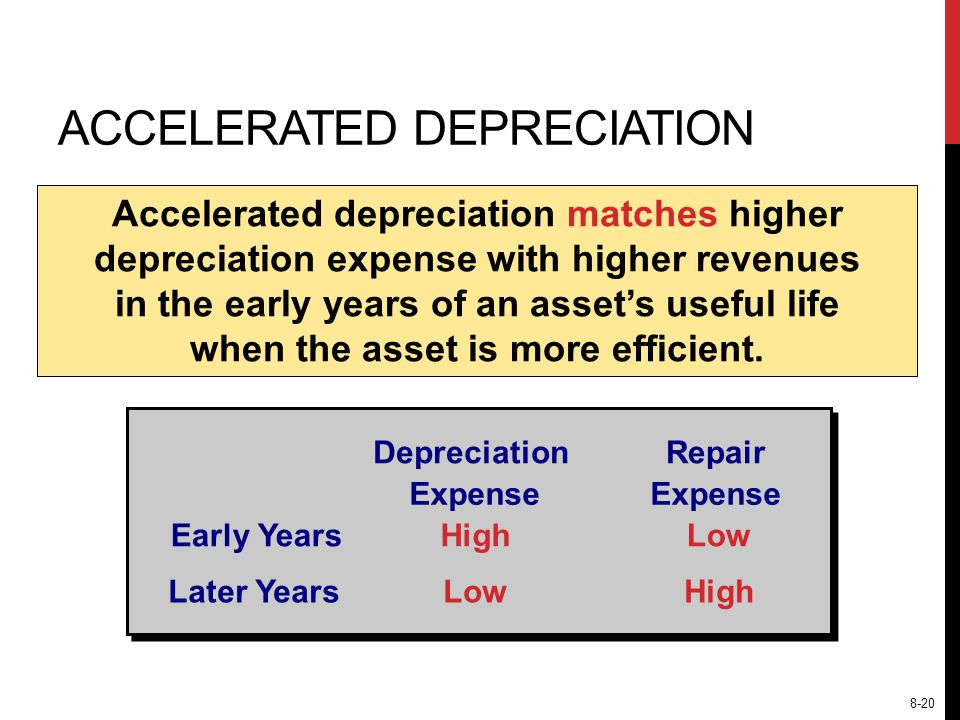 ACCELERATED DEPRECIATION Depreciation Repair Expense Early Years High Low Later Years Low High Accelerated depreciation matches higher depreciation expense with higher revenues in the early years of an asset's useful life when the asset is more efficient.