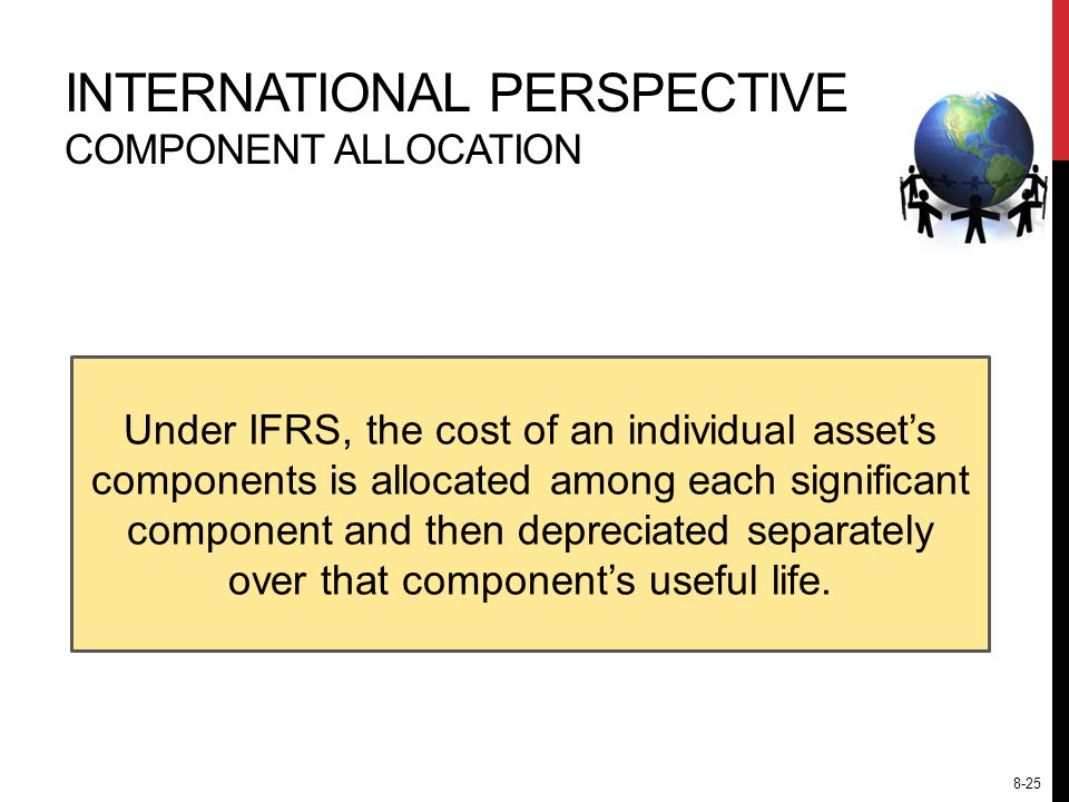 INTERNATIONAL PERSPECTIVE COMPONENT ALLOCATION Under IFRS, the cost of an individual asset's components is allocated among each significant component and then depreciated separately over that component's useful life.