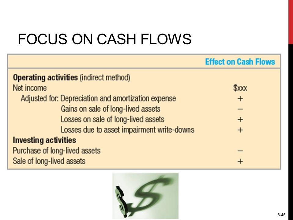FOCUS ON CASH FLOWS 8-46