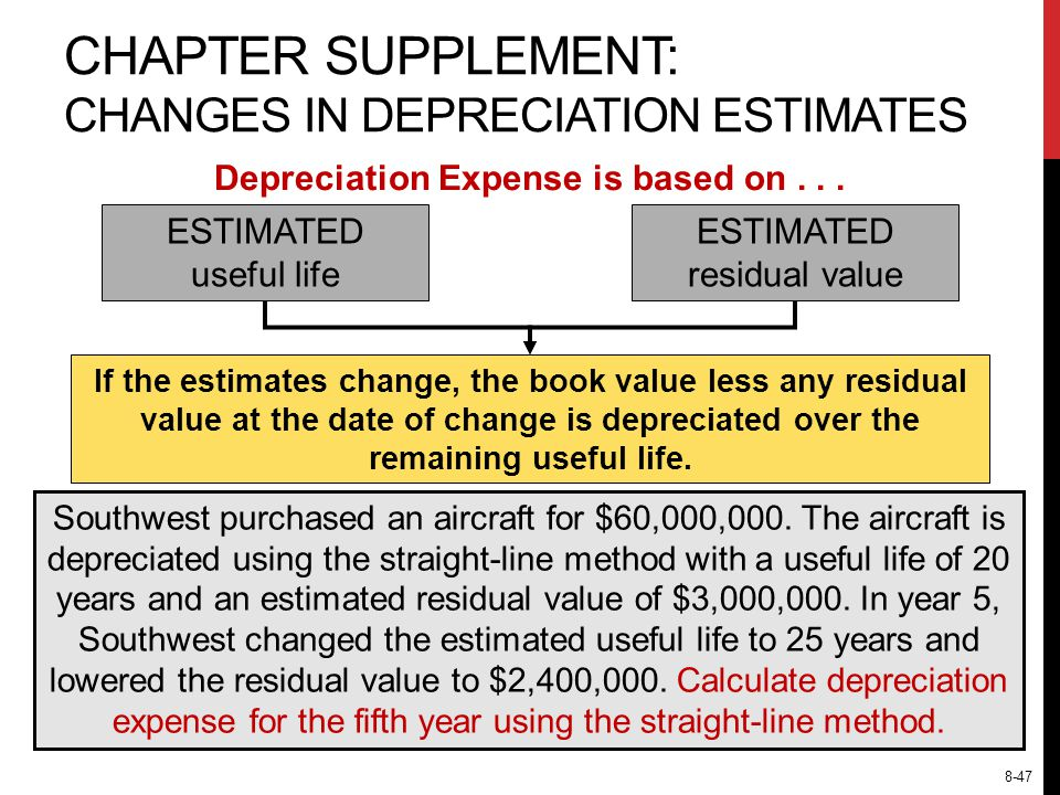 CHAPTER SUPPLEMENT: CHANGES IN DEPRECIATION ESTIMATES Depreciation Expense is based on...