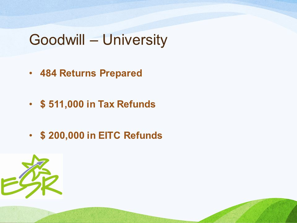 Goodwill – ROC 180 Returns Prepared $ 204,000 in Tax Refunds $ 87,000 in EITC Refunds