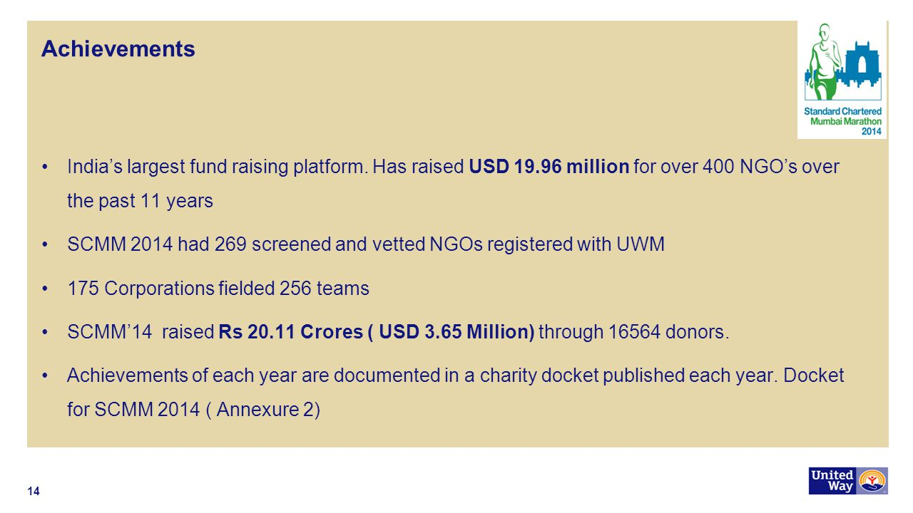 Achievements India's largest fund raising platform.