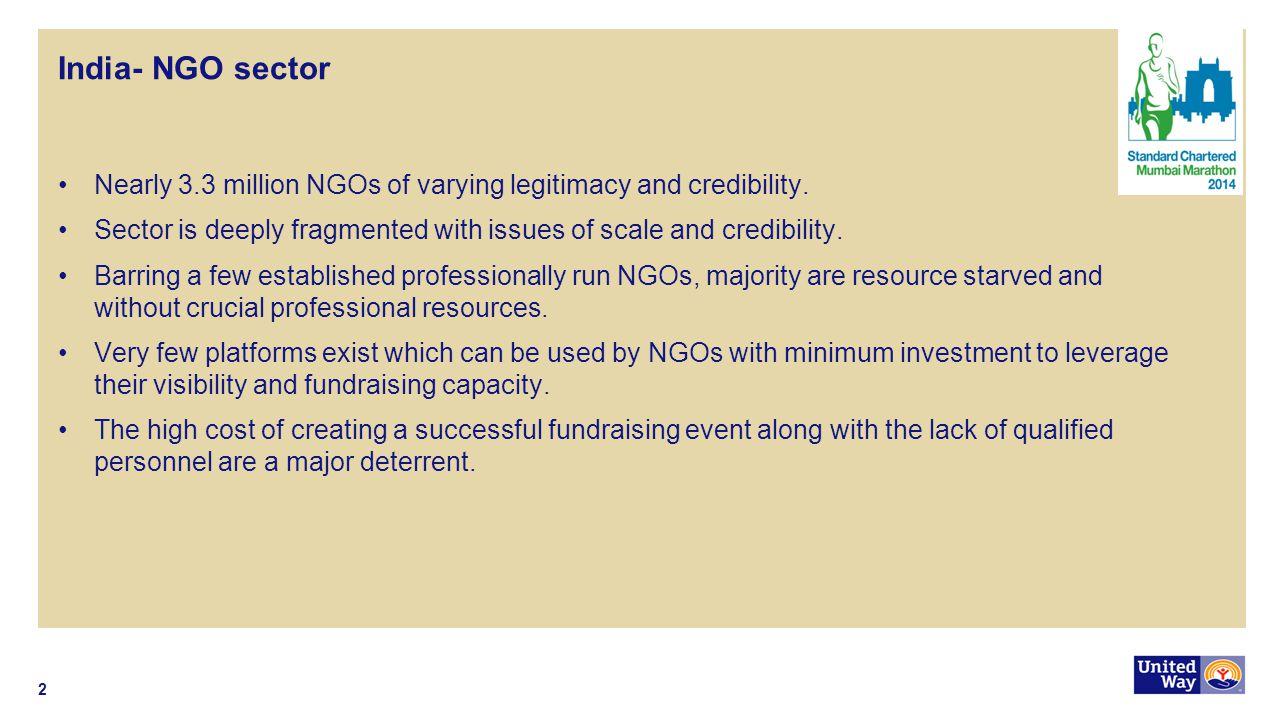 India- NGO sector Nearly 3.3 million NGOs of varying legitimacy and credibility.