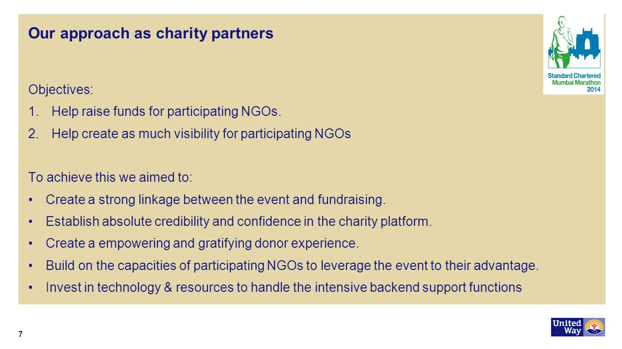 Our approach as charity partners Objectives: 1.Help raise funds for participating NGOs.