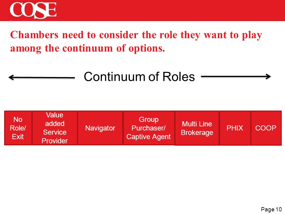 Page 10 Chambers need to consider the role they want to play among the continuum of options.