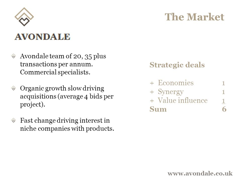 Personal/strategic cross roads Growth in sector House in order Leap of faith Acquisitions faster Own house in order Cashflow strong Organic growth slow Low interests rates Create shareholder value New products/team/ services Timing www.avondale.co.uk