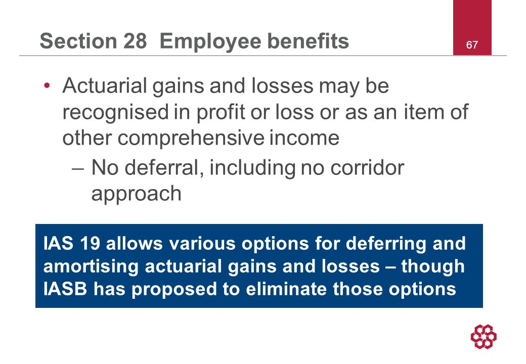 67 Section 28 Employee benefits Actuarial gains and losses may be recognised in profit or loss or as an item of other comprehensive income –No deferral, including no corridor approach IAS 19 allows various options for deferring and amortising actuarial gains and losses – though IASB has proposed to eliminate those options