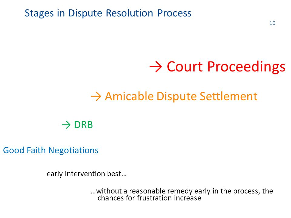 10 → Court Proceedings → Amicable Dispute Settlement → DRB Good Faith Negotiations early intervention best… …without a reasonable remedy early in the process, the chances for frustration increase Stages in Dispute Resolution Process