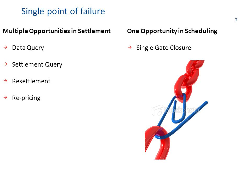 7 Multiple Opportunities in Settlement Data Query Settlement Query Resettlement Re-pricing Single point of failure One Opportunity in Scheduling Single Gate Closure