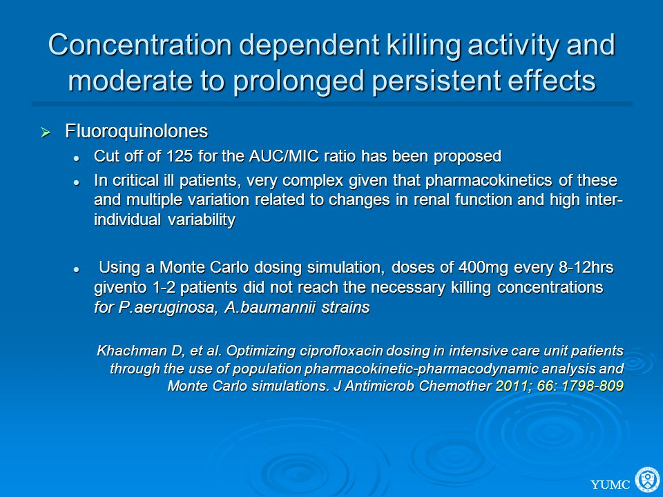Concentration dependent killing activity and moderate to prolonged persistent effects  Fluoroquinolones Cut off of 125 for the AUC/MIC ratio has been