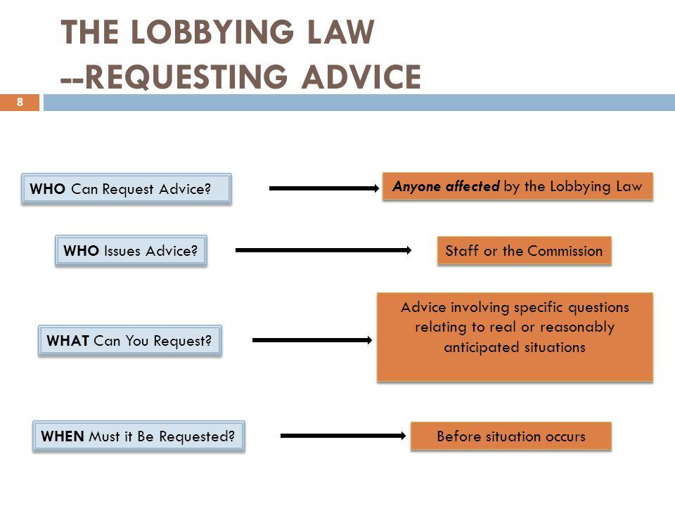 A LOBBYIST MUST REGISTER Who is a Lobbyist.