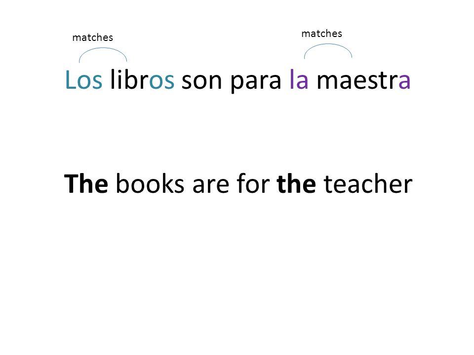 Los libros son para la maestra The books are for the teacher matches