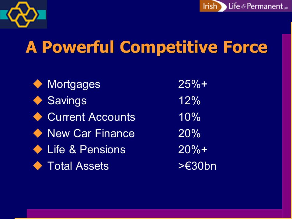 A Powerful Competitive Force uMortgages25%+ uSavings12% uCurrent Accounts10% uNew Car Finance20% uLife & Pensions20%+ uTotal Assets>€30bn