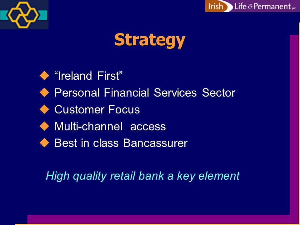 Brand New Bank Best in Class Bancassurer