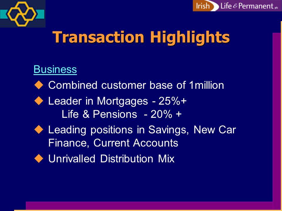 Bank Financials* TSB IP uTotal Assets €2.6bn€9.9bn uLoans & Advances €1.7bn€7.6bn uMortgage Loans€1.3bn€7.0bn uCustomer Accounts €2.3bn€4.7bn uPre-tax profit €39.0m€80.8m uNet assets on transfer €227m *1999 other than net assets