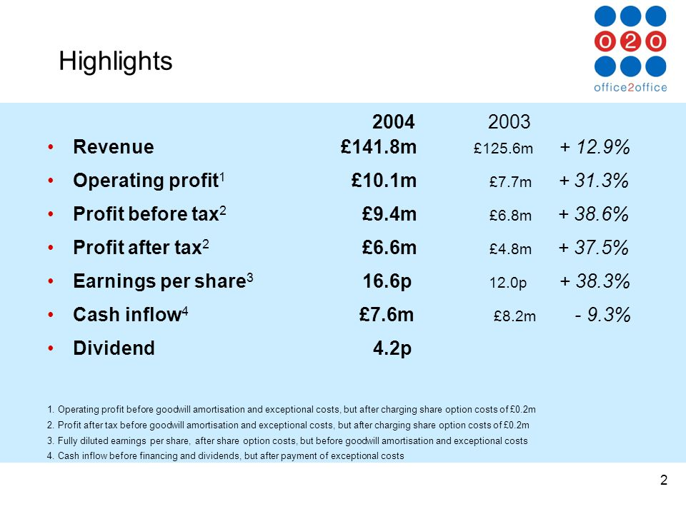 2 Highlights 2004 2003 Revenue £141.8m £125.6m + 12.9% Operating profit 1 £10.1m £7.7m + 31.3% Profit before tax 2 £9.4m £6.8m + 38.6% Profit after tax 2 £6.6m £4.8m + 37.5% Earnings per share 3 16.6p 12.0p + 38.3% Cash inflow 4 £7.6m £8.2m - 9.3% Dividend 4.2p 1.