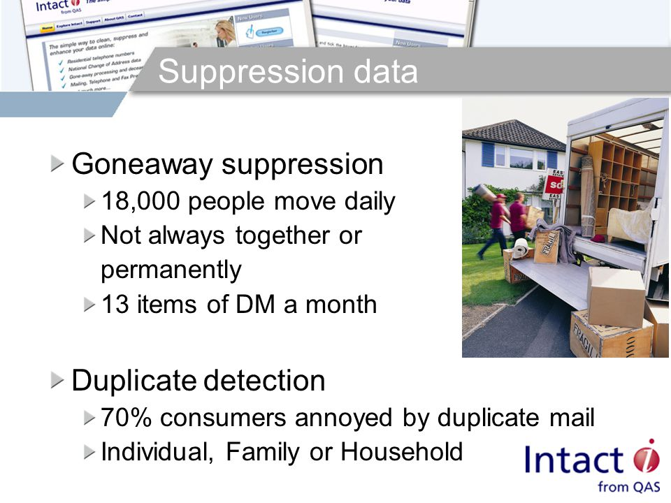 Suppression data Goneaway suppression 18,000 people move daily Not always together or permanently 13 items of DM a month Duplicate detection 70% consumers annoyed by duplicate mail Individual, Family or Household