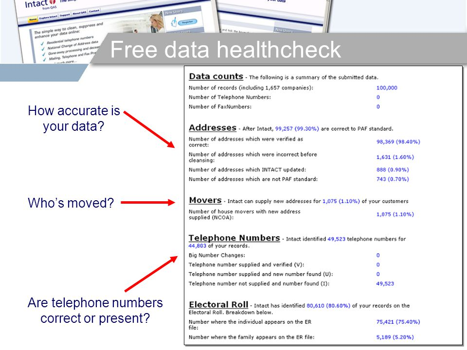 How accurate is your data? Who's moved? Are telephone numbers correct or present? Free data healthcheck