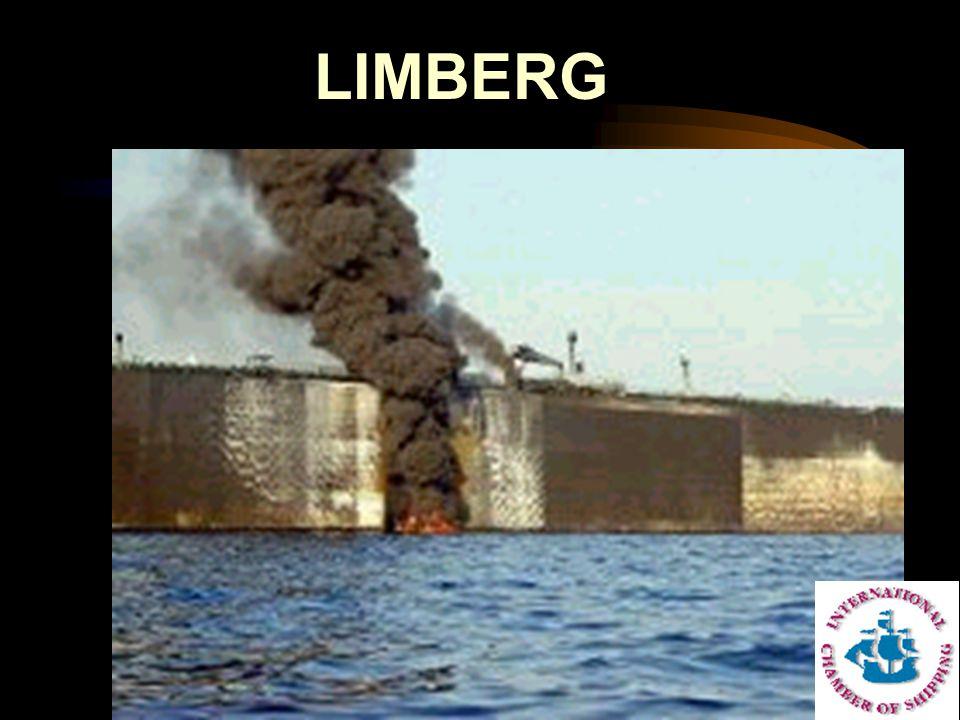 LIMBERG