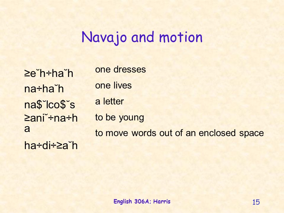 English 306A; Harris 15 Navajo and motion one dresses one lives a letter to be young to move words out of an enclosed space ≥e˘h÷ha˘h na÷ha˘h na$˘lco$˘s ≥ani˘÷na÷h a ha÷di÷≥a˘h