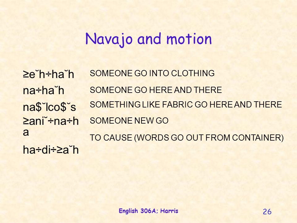 English 306A; Harris 26 ≥e˘h÷ha˘h na÷ha˘h na$˘lco$˘s ≥ani˘÷na÷h a ha÷di÷≥a˘h Navajo and motion SOMEONE GO INTO CLOTHING SOMEONE GO HERE AND THERE SOMETHING LIKE FABRIC GO HERE AND THERE SOMEONE NEW GO TO CAUSE (WORDS GO OUT FROM CONTAINER)
