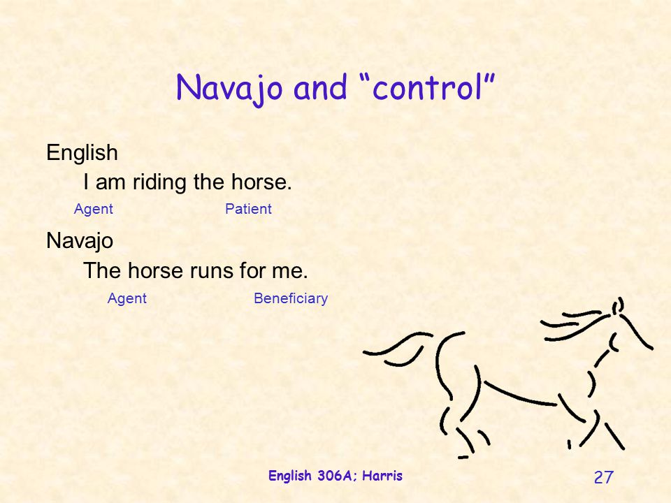 English 306A; Harris 27 Navajo and control English I am riding the horse.