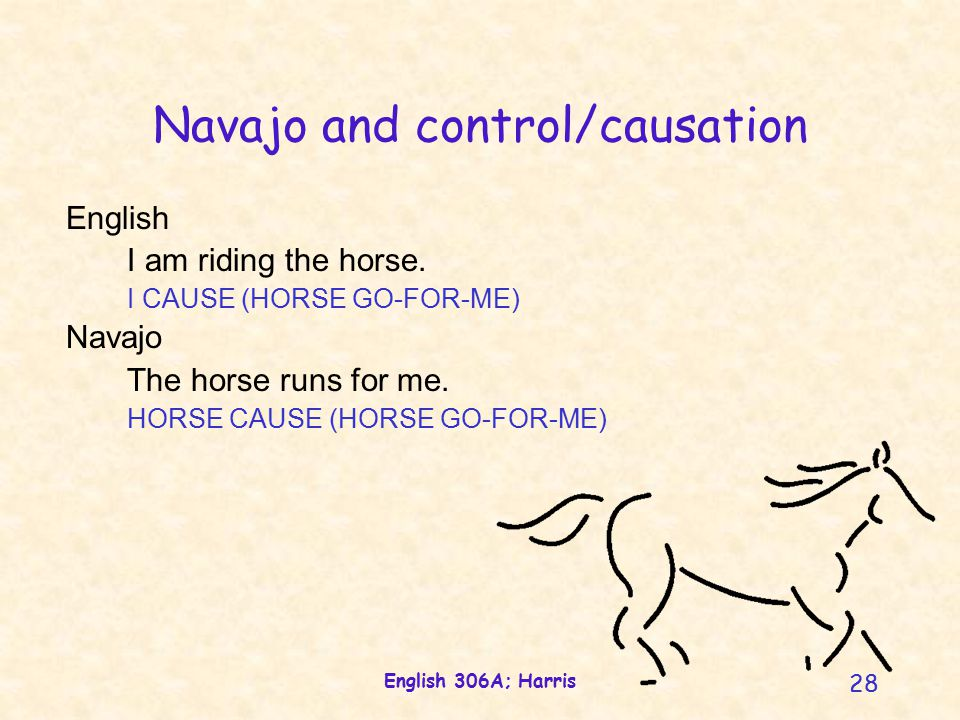 English 306A; Harris 28 Navajo and control/causation English I am riding the horse.