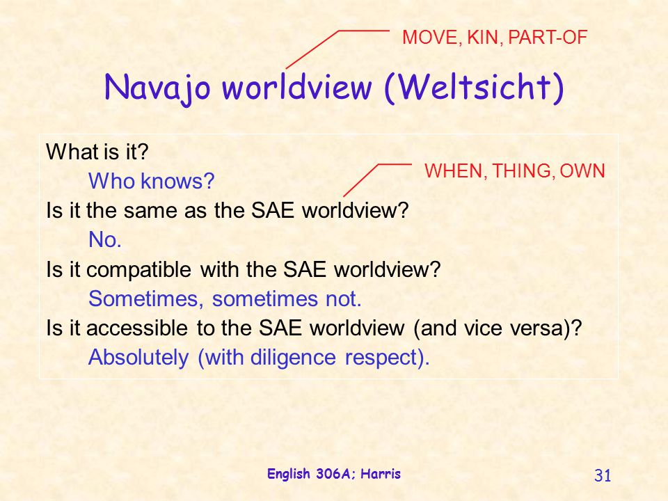English 306A; Harris 31 Navajo worldview (Weltsicht) What is it.