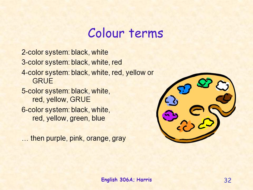 English 306A; Harris 32 Colour terms 2-color system: black, white 3-color system: black, white, red 4-color system: black, white, red, yellow or GRUE 5-color system: black, white, red, yellow, GRUE 6-color system: black, white, red, yellow, green, blue … then purple, pink, orange, gray