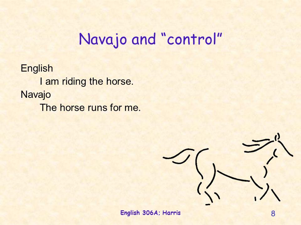 English 306A; Harris 19 Navajo and striking-with-foot Navajo kicking [yizta¬] The horse kicked the man.