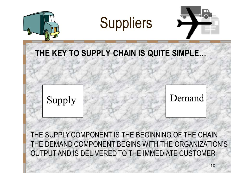 9 Suppliers Companies want the materials, parts, and services necessary to produce their products to be delivered on time, high quality and with low costs.