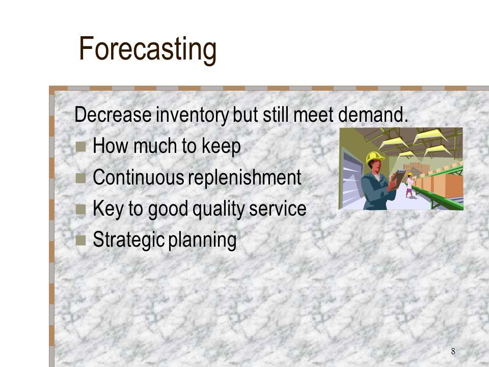 8 Forecasting Decrease inventory but still meet demand.