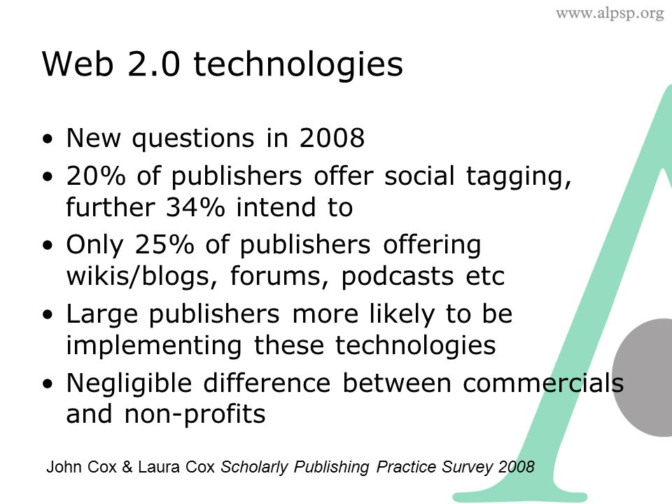 Web 2.0 technologies New questions in 2008 20% of publishers offer social tagging, further 34% intend to Only 25% of publishers offering wikis/blogs,