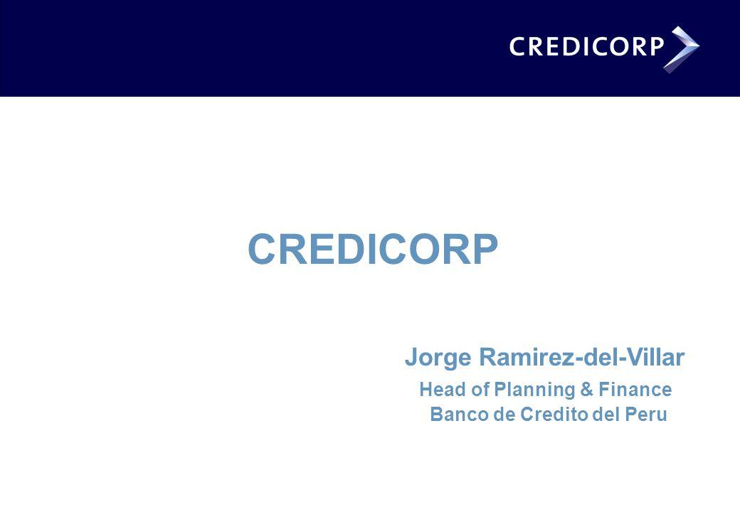 12 Branches 1,6433,033346364353 ATM's3,87521,5851,098760489 Employees 28,61377,1547,6846,3649,321 Market Share - Loans25.6%19.5%25.9%13.2%32.9%* - Deposits27.7%15.2%25.5%11.5%35.4%* BBVA México Bradesco Brazil Bancolombia Santander Chile * BCP's Market Share Source: Bank's 3Q Reports CREDICORP vs.