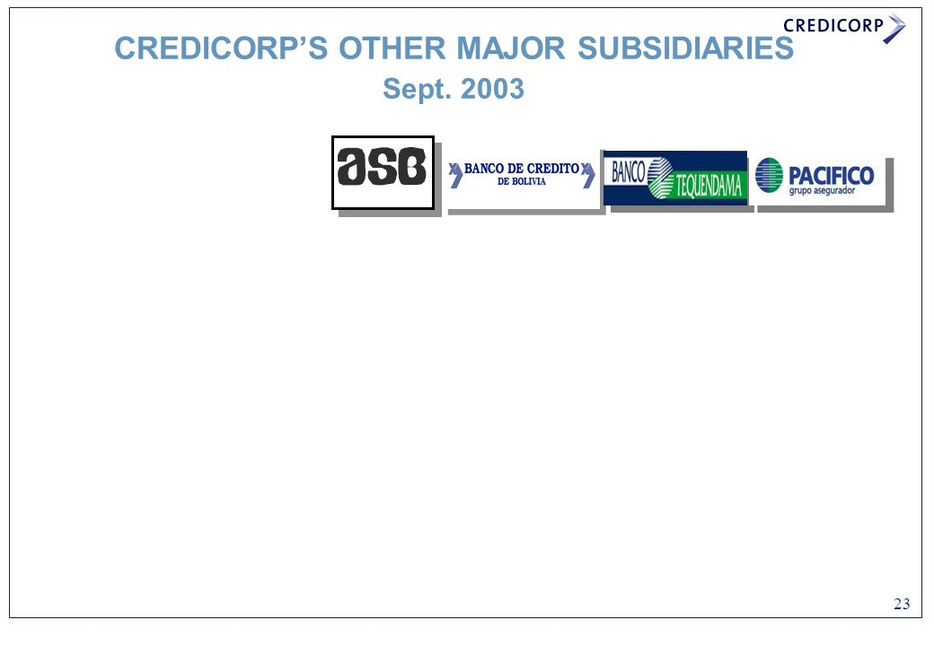 23 CREDICORP'S OTHER MAJOR SUBSIDIARIES Sept. 2003