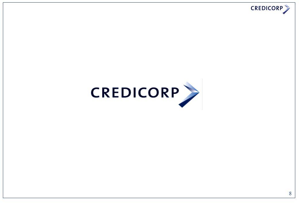 Key Figures (US$Mn) 9M029M03 Assets468480 Equity 57 55 Deposits330387 Mkt Share (%)12.512.8 Loans322320 Mkt Share (%)11.912.3 PDLs / Loans (%)25.321.7 Reserves / PDLs (%)47.977.0 25