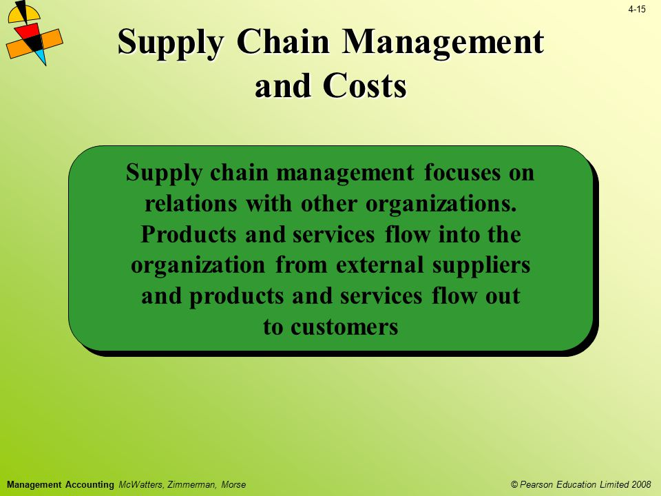 4-15 © Pearson Education Limited 2008 Management Accounting McWatters, Zimmerman, Morse Supply Chain Management and Costs Supply chain management focu