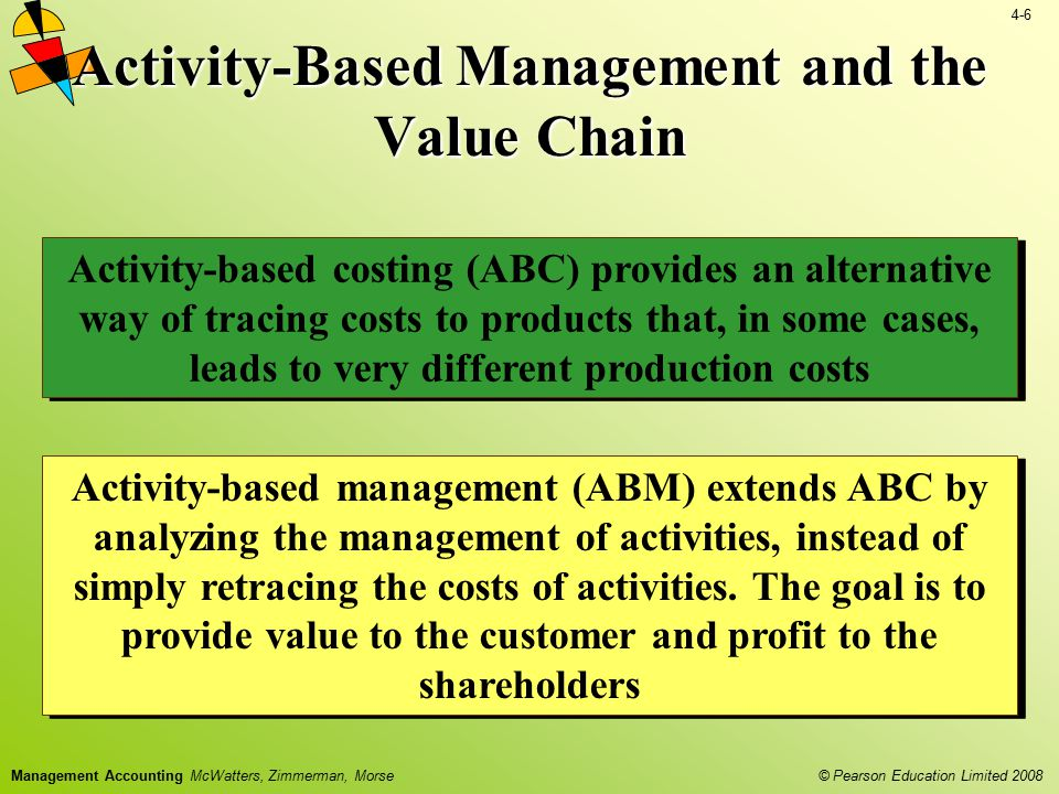4-6 © Pearson Education Limited 2008 Management Accounting McWatters, Zimmerman, Morse Activity-Based Management and the Value Chain Activity-based co