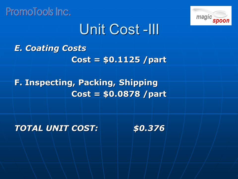 Unit Cost -III E. Coating Costs Cost = $0.1125 /part F.