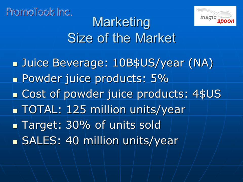 Marketing Size of the Market Juice Beverage: 10B$US/year (NA) Juice Beverage: 10B$US/year (NA) Powder juice products: 5% Powder juice products: 5% Cost of powder juice products: 4$US Cost of powder juice products: 4$US TOTAL: 125 million units/year TOTAL: 125 million units/year Target: 30% of units sold Target: 30% of units sold SALES: 40 million units/year SALES: 40 million units/year