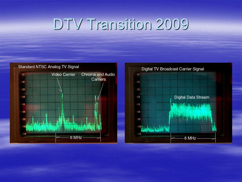 DTV Transition 2009