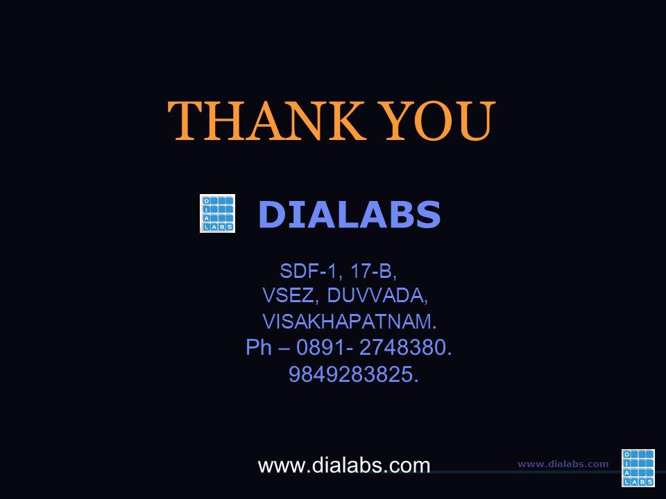 www.dialabs.com SDF-1, 17-B, VSEZ, DUVVADA, VISAKHAPATNAM.