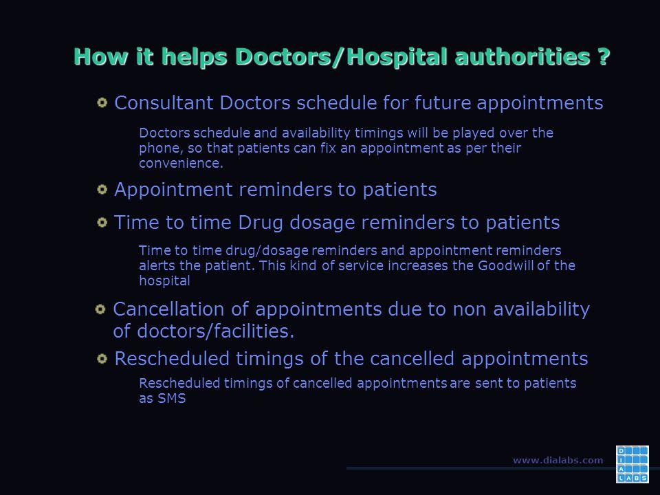 www.dialabs.com How it helps Doctors/Hospital authorities .