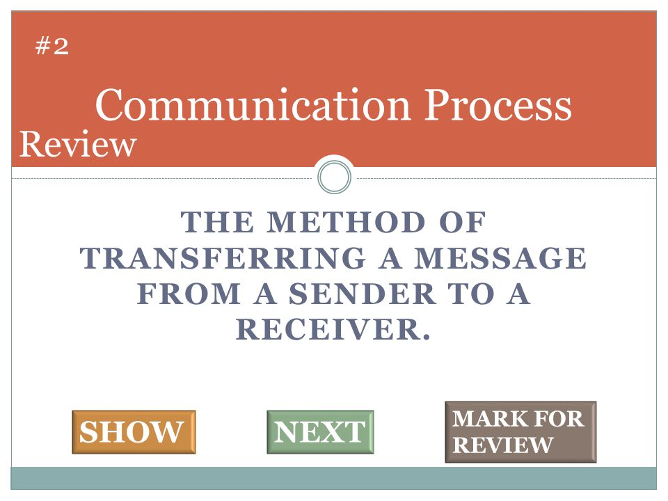 THE METHOD OF TRANSFERRING A MESSAGE FROM A SENDER TO A RECEIVER.